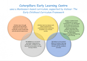 curriculum statement for an early years setting 2