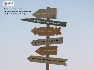 sign post with the text Play-Based approach, Reggio Emilia approach, Highscope approach, Steiner approach, Montessori approach, your curriculum statement